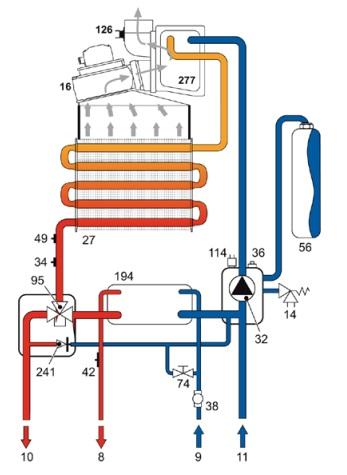 Kondenzacioni gasni kotao  DiIVACONDENS D PLUS FERROLI