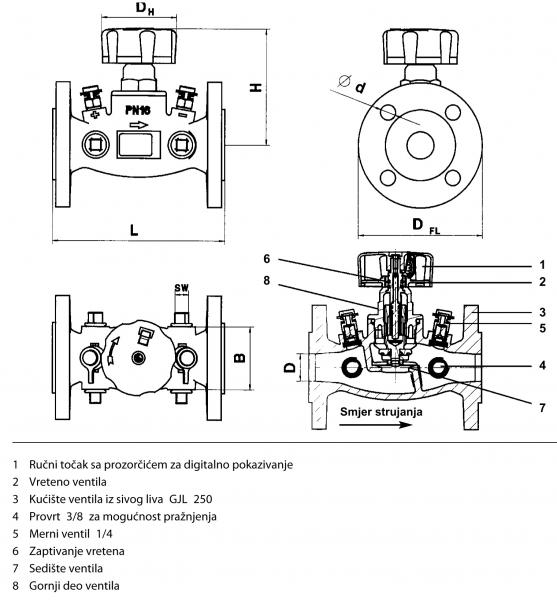 Regulacioni ventil sa mernim ventilima HERZ  STROMAX